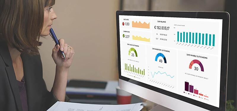 KPI trong chiến lược kinh doanh